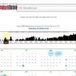 消えたブログ記事をバックアップデータ以外で復元する方法